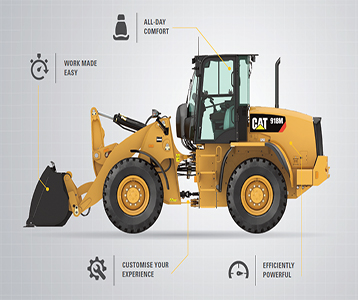 Cat® 918M Compact Wheel Loader